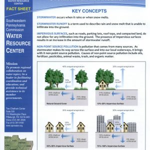 Intro to Stormwater